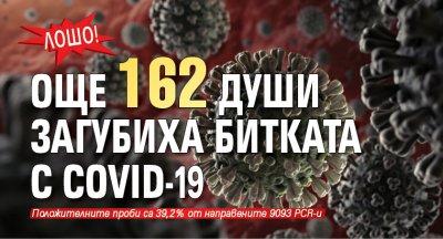 Лошо! Още 162 души загубиха битката с COVID-19